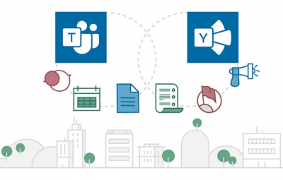 Intranet mit Office 365